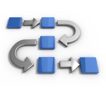 workflow diagram 3d